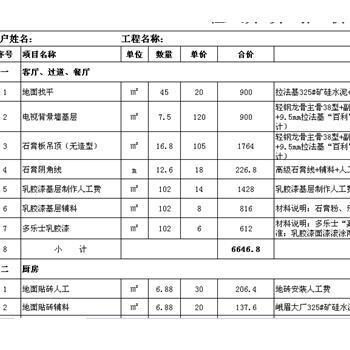 5m㎡bv电线(插座电路) 32元/米 4m㎡bv电线 35元/米 6m㎡bv电线 52元