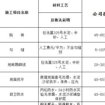 绵阳艺境装修队2015年报价公开了,依然比装修公司便宜20%