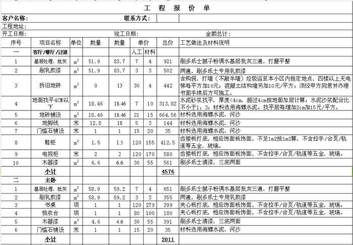 2014最新房屋装修工程报价表-范本