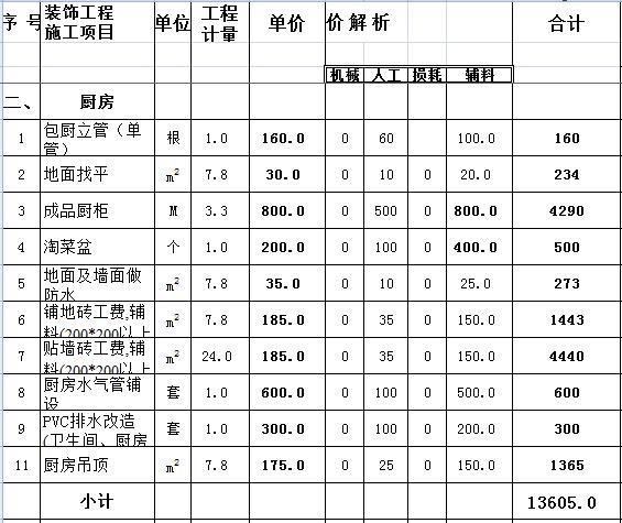 2017房屋装修报价清单,最全装修全包报价预算