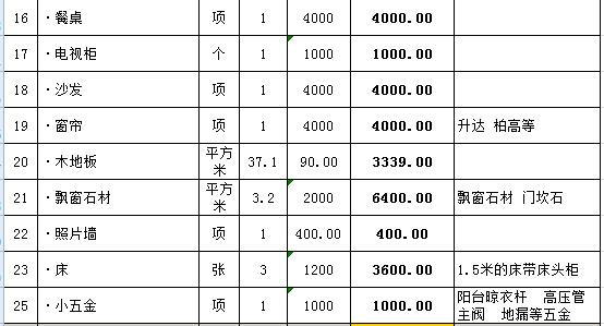 133平米全包装修多少钱?133平精装全包预算清单(含具体主材)