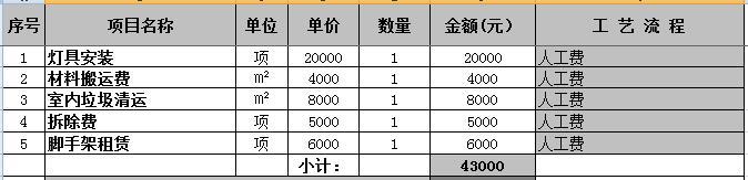 KTV装修一般多少钱?500平ktv详细装修预算表