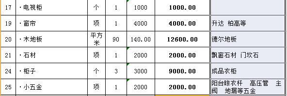 120平房子装修要多少钱?120平全包装修预算表(超详细主材)