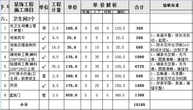 小户型复式装修多少钱?5万60平复式装修预算表