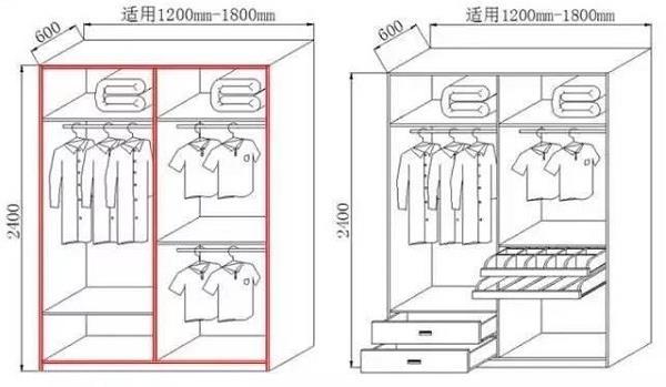 2017卧室衣柜尺寸标准推荐