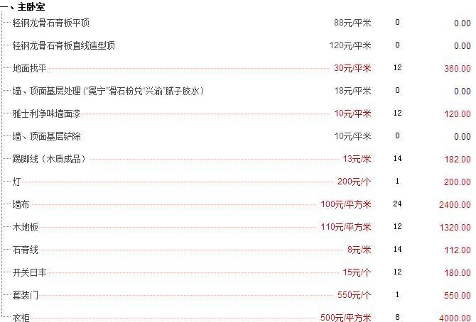 南京装修全包价格要多少?2017南京90平全包装修预算表