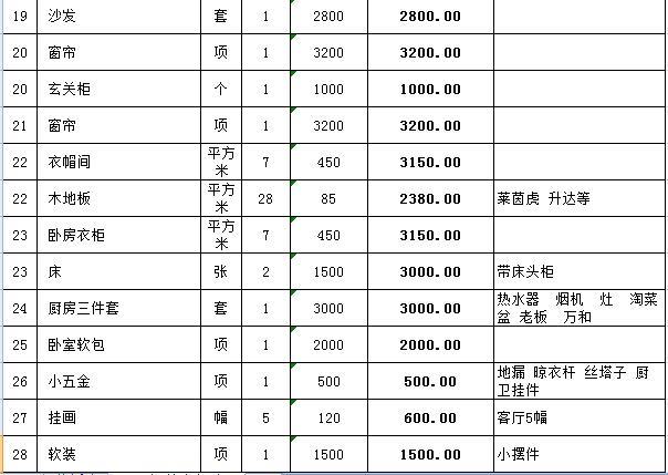 2017上海装修全包价格明细表,全包装修多少钱?