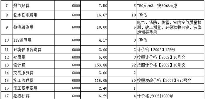 养老院装修多少钱?6000平敬老院装修预算清单