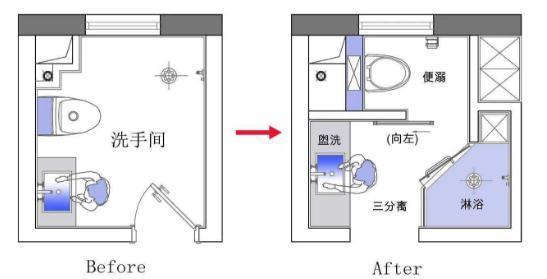卫生间装修如何分区?该不该干湿分区?