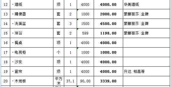 134平房子装修多少钱?134平简单装修预算清单