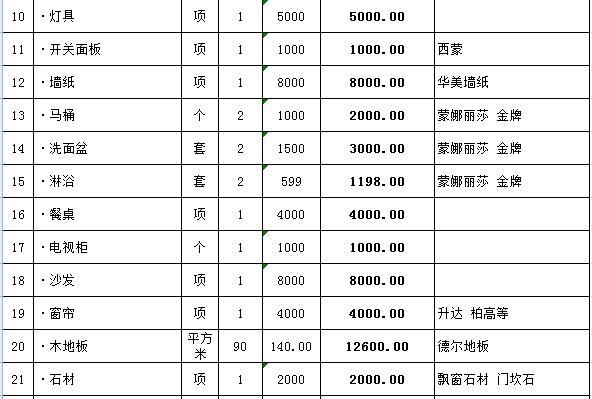 126平简装预算清单,126平房子装修多少钱?