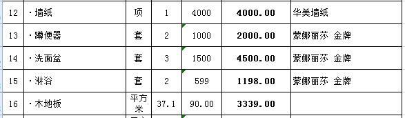 136平的房子装修大概多少钱?136平中等简装预算清单