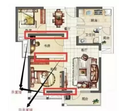 8大买房户型常识,想要买房不后悔必看